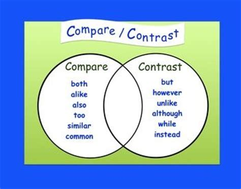 Example comparison essay outline